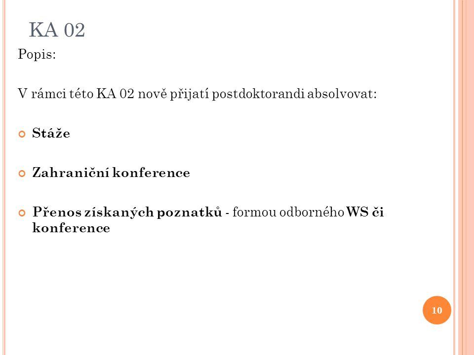 KA 02 Popis: V rámci této KA 02 nově přijatí postdoktorandi absolvovat: Stáže Zahraniční konference Přenos získaných poznatků - formou odborného WS či konference 10