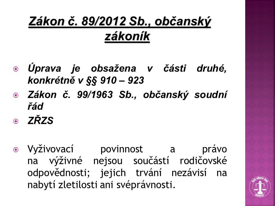 Zákon č. 89/2012 Sb., občanský zákoník  Úprava je obsažena v části druhé, konkrétně v §§ 910 – 923  Zákon č. 99/1963 Sb., občanský soudní řád  ZŘZS