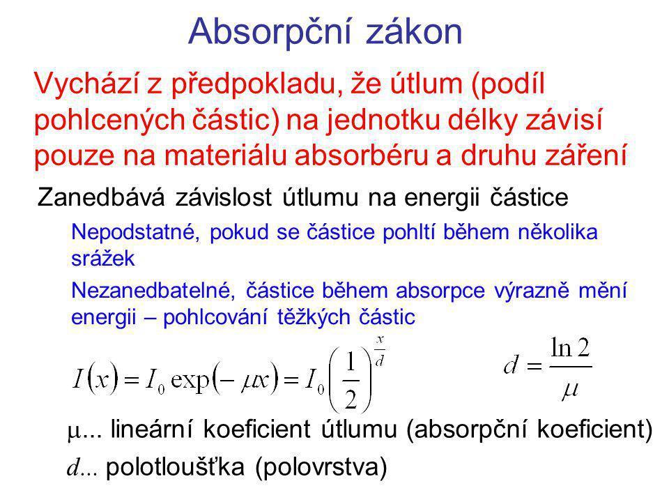 Absorpční zákon Vychází z předpokladu, že útlum (podíl pohlcených částic) na jednotku délky závisí pouze na materiálu absorbéru a druhu záření Zanedbá