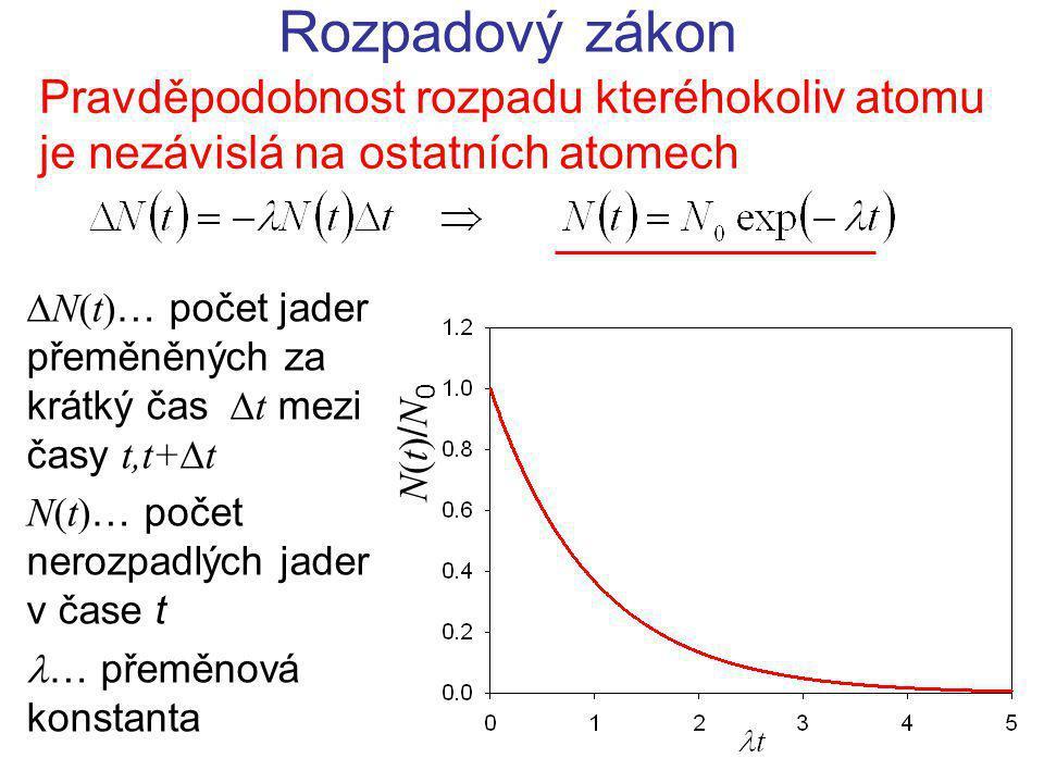 Rozpadový zákon Pravděpodobnost rozpadu kteréhokoliv atomu je nezávislá na ostatních atomech  N(t) … počet jader přeměněných za krátký čas  t mezi časy t,t+  t N(t) … počet nerozpadlých jader v čase t … přeměnová konstanta N(t)/N0N(t)/N0