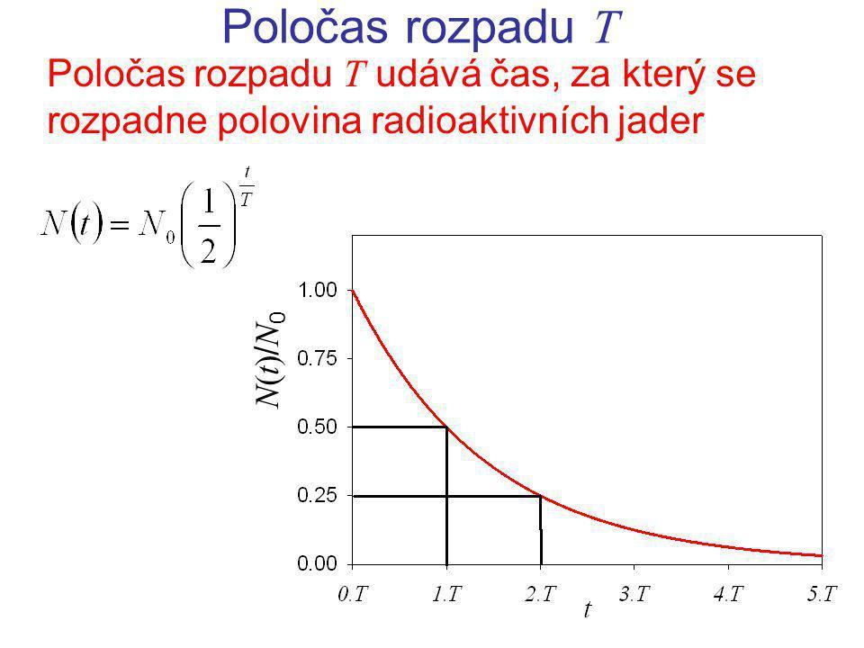 Poločas rozpadu T Poločas rozpadu T udává čas, za který se rozpadne polovina radioaktivních jader N(t)/N0N(t)/N0