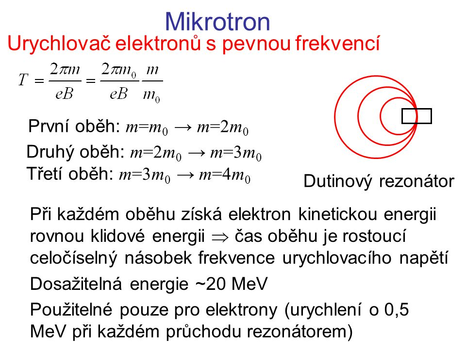 Mikrotron Urychlovač elektronů s pevnou frekvencí První oběh: m=m 0 → m=2m 0 Druhý oběh: m=2m 0 → m=3m 0 Třetí oběh: m=3m 0 → m=4m 0 Dutinový rezonáto