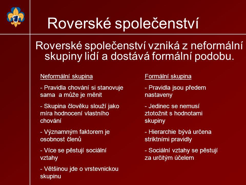 Roverské společenství Roverské společenství vzniká z neformální skupiny lidí a dostává formální podobu. Neformální skupina - Pravidla chování si stano