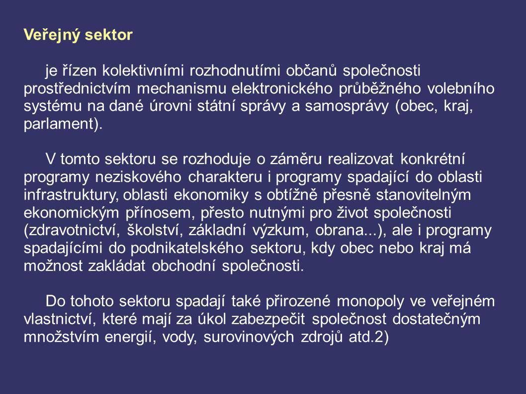 Veřejný sektor je řízen kolektivními rozhodnutími občanů společnosti prostřednictvím mechanismu elektronického průběžného volebního systému na dané úr