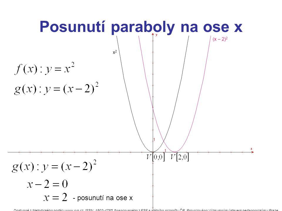 Posunutí paraboly na ose x - posunutí na ose x x2x2 (x – 2) 2 Dostupné z Metodického portálu www.rvp.cz, ISSN: 1802-4785, financovaného z ESF a státní