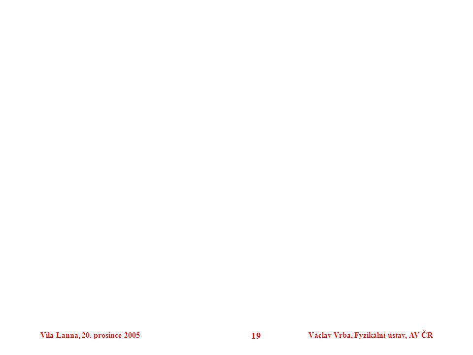 Vila Lanna, 20. prosince 2005Václav Vrba, Fyzikální ústav, AV ČR 19