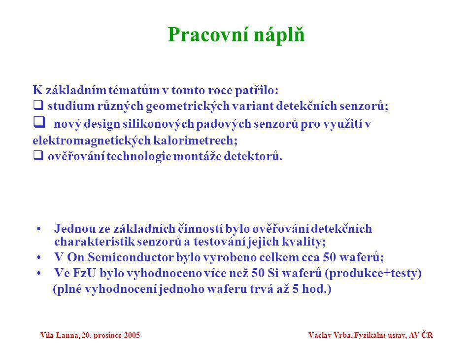Vila Lanna, 20. prosince 2005Václav Vrba, Fyzikální ústav, AV ČR 14 Studium různé geometrie senzorů