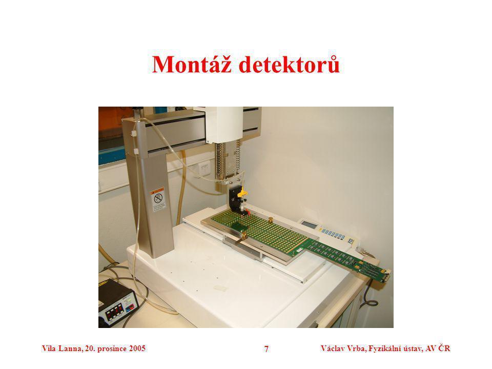 Vila Lanna, 20.prosince 2005Václav Vrba, Fyzikální ústav, AV ČR Publikace [1] M.