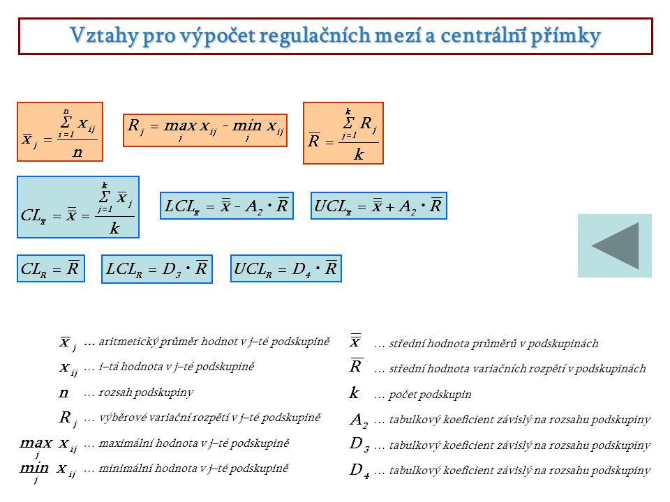Vztahy pro výpočet regulačních mezí a centrální přímky … střední hodnota průměrů v podskupinách … střední hodnota variačních rozpětí v podskupinách …