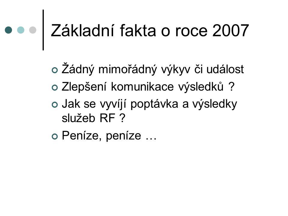 Základní fakta o roce 2007 Žádný mimořádný výkyv či událost Zlepšení komunikace výsledků .