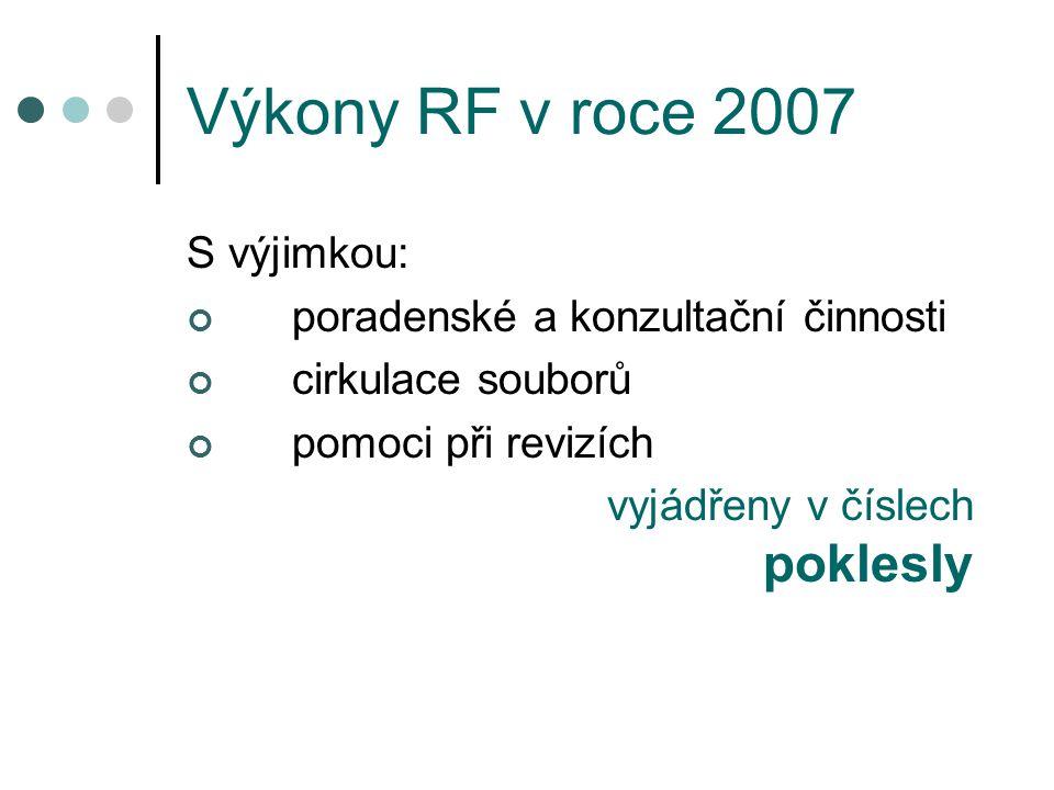 Výkony RF v roce 2007 S výjimkou: poradenské a konzultační činnosti cirkulace souborů pomoci při revizích vyjádřeny v číslech poklesly