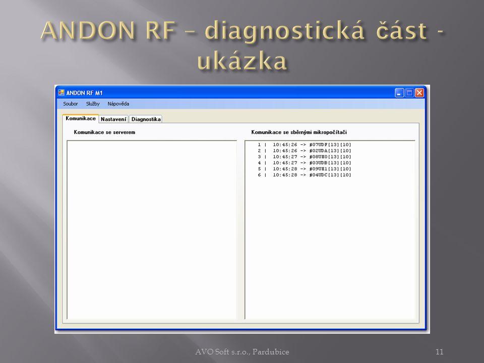 ANDON RF je vybaven  rozsáhlým diagnostickým podsystémem schopným  zjišťovat informace v rámci celého systému  včetně koncových zařízení AVO Soft s