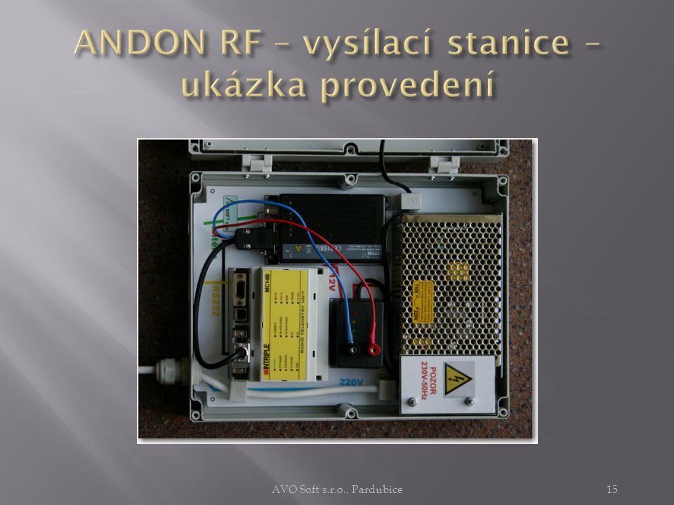  vysílací/přijímací stanice  zabezpečuje transparentní přenosy  je modulární  dodává se v různých modifikacích  a provedeních  je lehce přemístitelná  vyžaduje pouze přívod 230Vac  pracuje na přidělených kmitočtech v pásmech  160 MHz  400 MHz  s výkony do 5W  s dosahy – podle vysílacího výkonu a antény  od průmyslových hal  přes areál velkého závodu  až po městskou aglomeraci – realizována dodávka pro město Kladno AVO Soft s.r.o., Pardubice14
