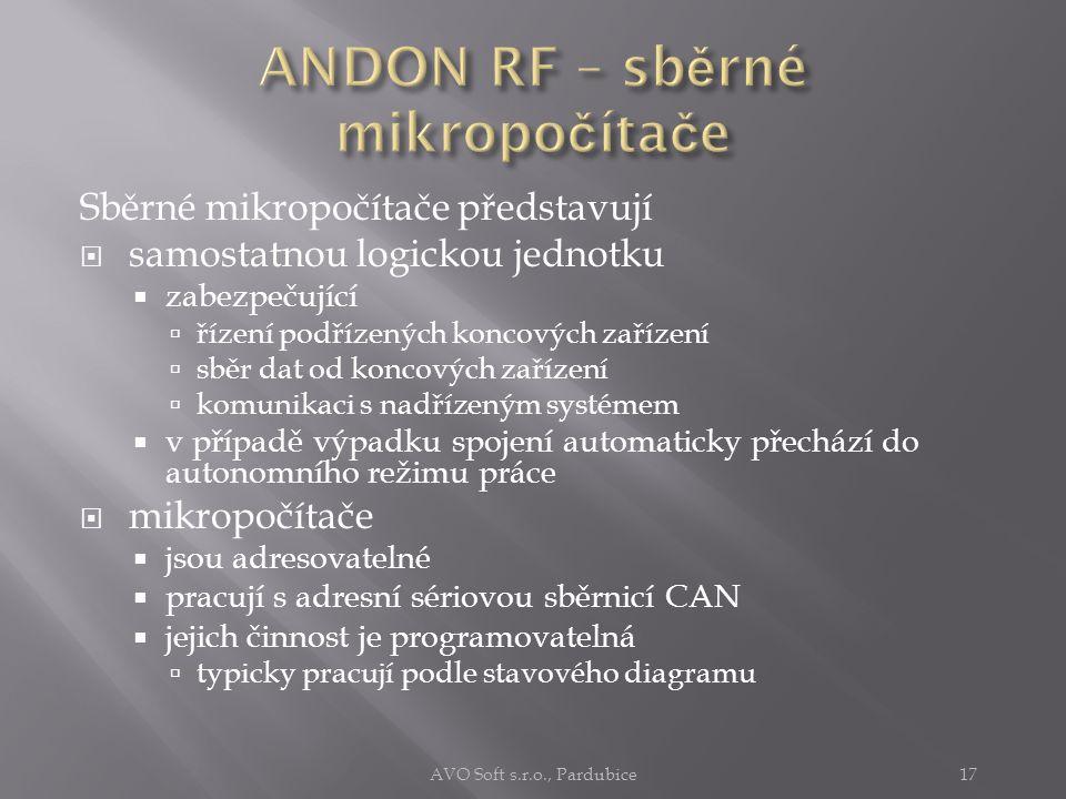 AVO Soft s.r.o., Pardubice16