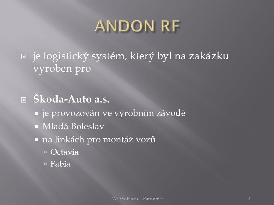 je přenosový a řídící systém zabezpečující plynulý přenos informací o požadavcích na doplňování materiálů nutných pro plynulou výrobu na výrobních linkách AVO Soft s.r.o., Pardubice1