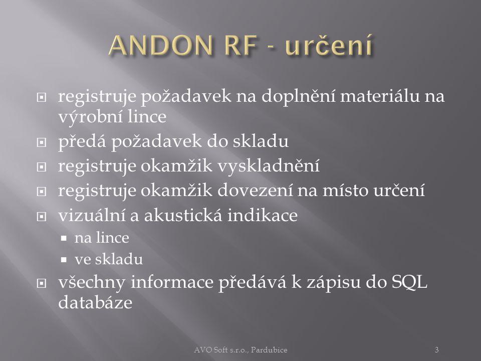  je logistický systém, který byl na zakázku vyroben pro  Škoda-Auto a.s.