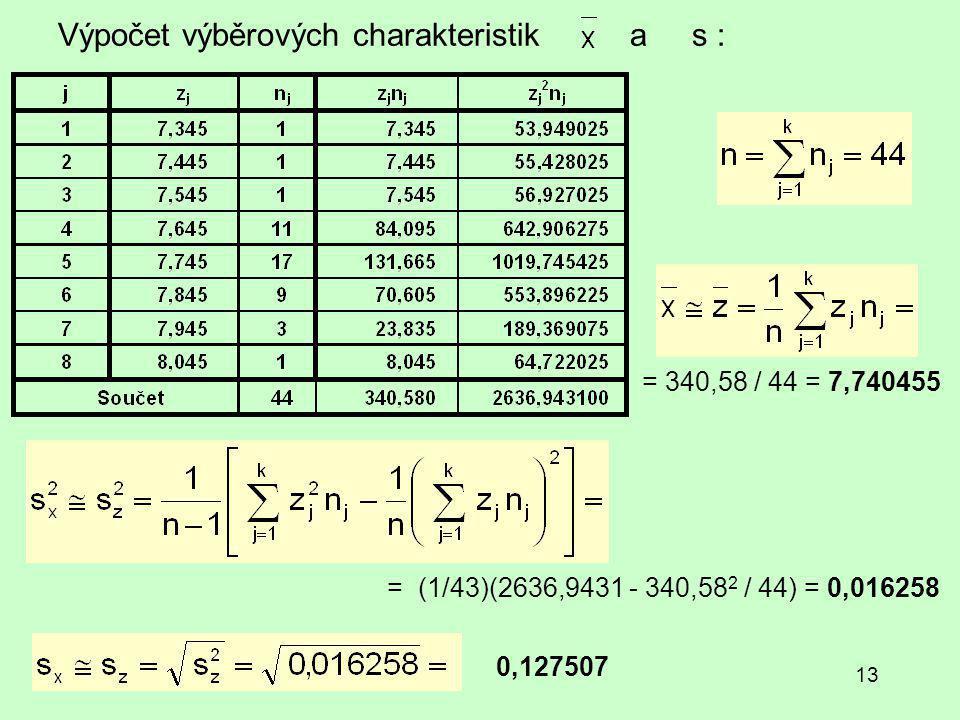 13 Výpočet výběrových charakteristik a s : = 340,58 / 44 = 7,740455 = (1/43)(2636,9431 - 340,58 2 / 44) = 0,016258 0,127507