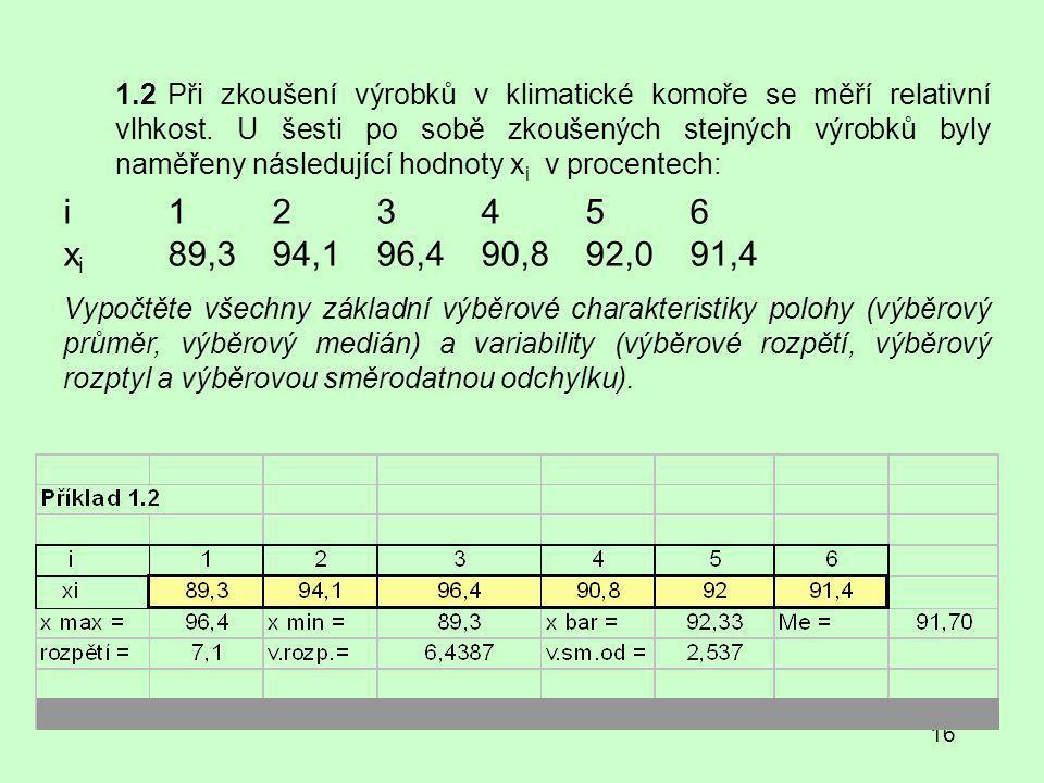 16 1.2Při zkoušení výrobků v klimatické komoře se měří relativní vlhkost.