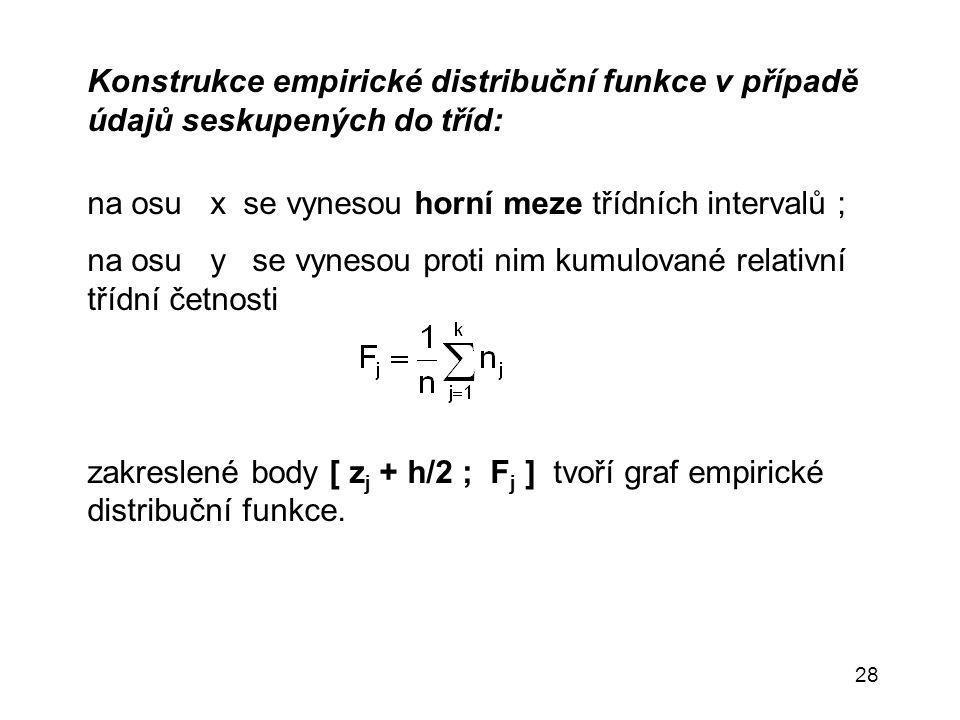 28 Konstrukce empirické distribuční funkce v případě údajů seskupených do tříd: na osu x se vynesou horní meze třídních intervalů ; na osu y se vynesou proti nim kumulované relativní třídní četnosti zakreslené body [ z j + h/2 ; F j ] tvoří graf empirické distribuční funkce.