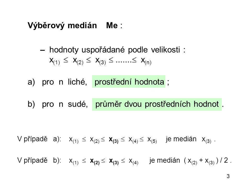 4 Výběrový modus Mo : nejčetnější hodnota.