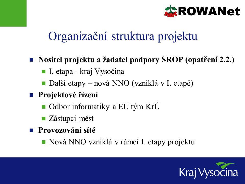 Organizační struktura projektu Nositel projektu a žadatel podpory SROP (opatření 2.2.) I. etapa - kraj Vysočina Další etapy – nová NNO (vzniklá v I. e