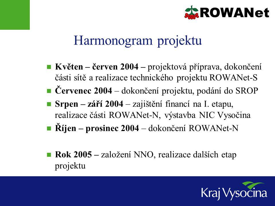 Harmonogram projektu Květen – červen 2004 – projektová příprava, dokončení části sítě a realizace technického projektu ROWANet-S Červenec 2004 – dokon