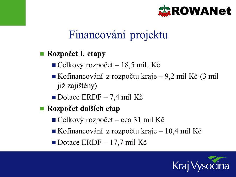 Financování projektu Rozpočet I. etapy Celkový rozpočet – 18,5 mil. Kč Kofinancování z rozpočtu kraje – 9,2 mil Kč (3 mil již zajištěny) Dotace ERDF –