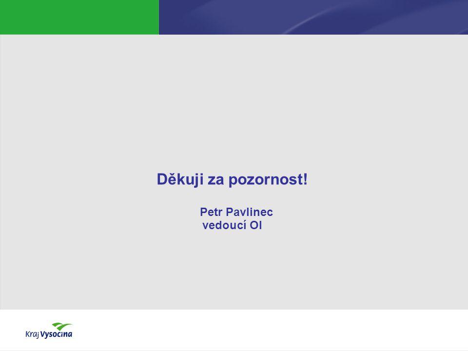 Děkuji za pozornost! Petr Pavlinec vedoucí OI