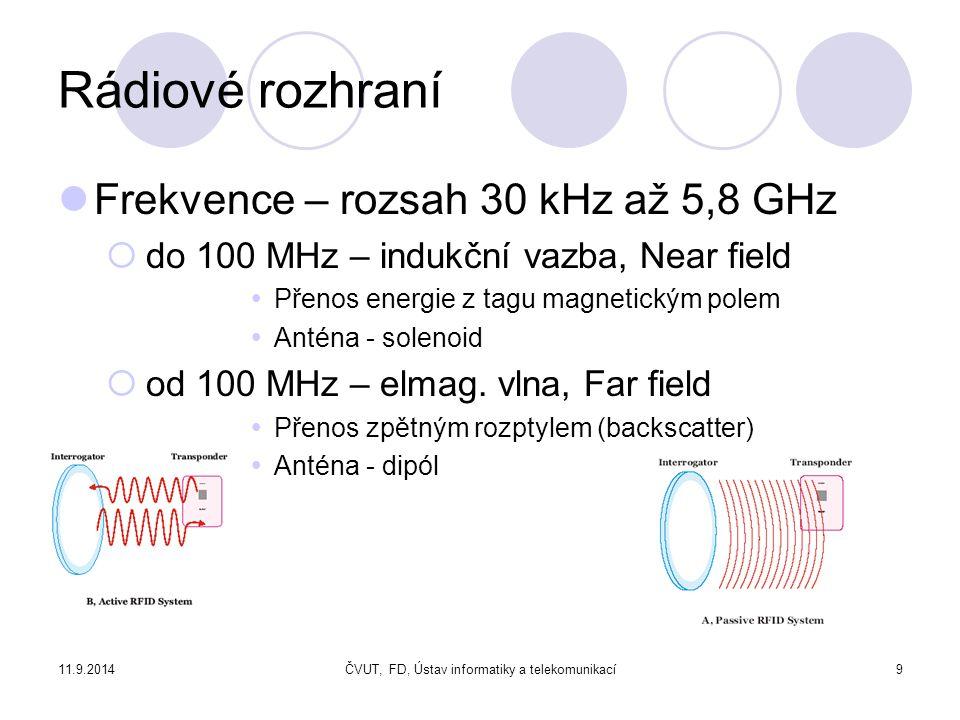 11.9.2014ČVUT, FD, Ústav informatiky a telekomunikací10 Rádiové rozhraní 30 kHz až 3 MHz (125 kHz) – nízké frekvence (LF, MF) do 0,2 m, malá rychlost přenosu, i pro nepříznivé podmínky kontrola přístupu, sledování majetku, imobilizéry automobilů, identifikace zvířat 3 MHz až 30 MHz (13,56 MHz ) – vysoké frekvence (HF) do 1m, náchylnější na kovy a kapaliny bezkontaktní karty (Smart Cards), knihovny