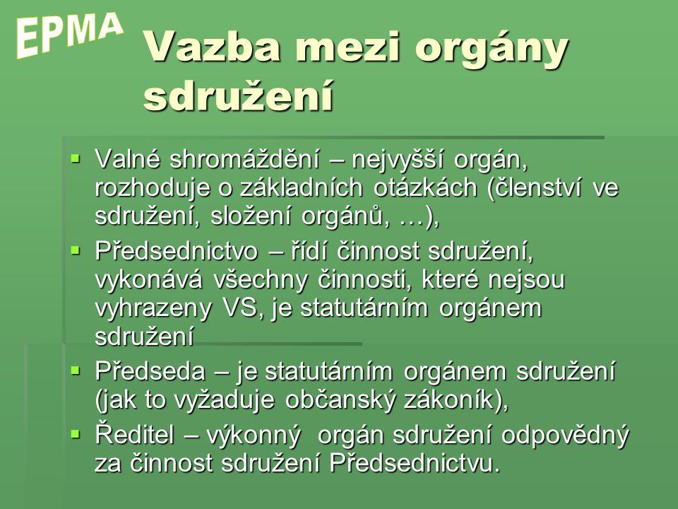 Vazba mezi orgány sdružení  Valné shromáždění – nejvyšší orgán, rozhoduje o základních otázkách (členství ve sdružení, složení orgánů, …),  Předsedn