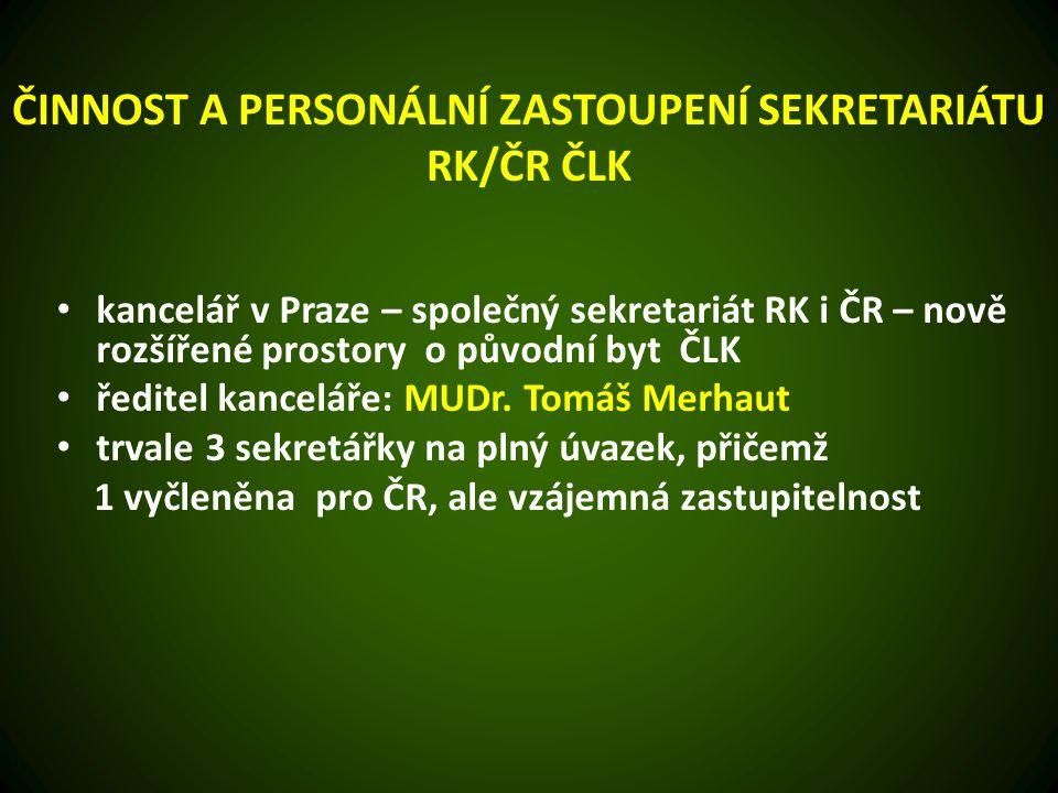 KONTROLA ODVODU ČLENSKÝCH PŘÍSPĚVKŮ RK ČLK věnovala maximální pozornost výběru členských příspěvků včetně dlužných částek za předchozí roky k 10.