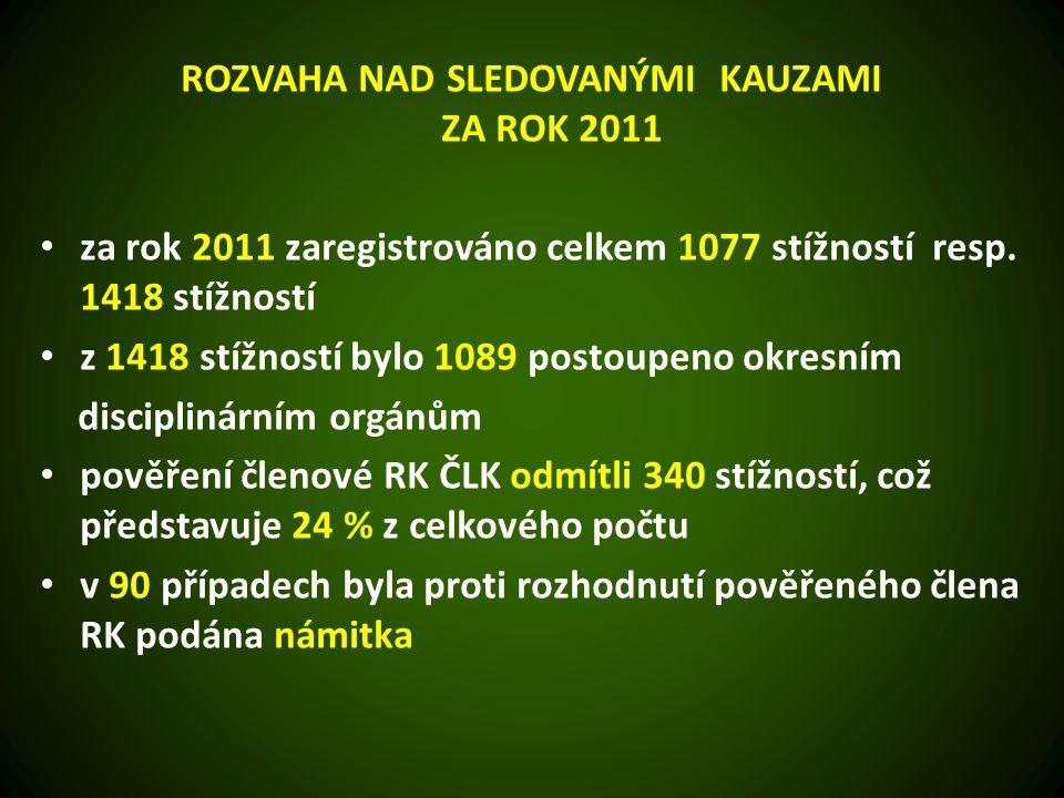 ROZVAHA NAD SLEDOVANÝMI KAUZAMI ZA ROK 2011 za rok 2011 zaregistrováno celkem 1077 stížností resp.