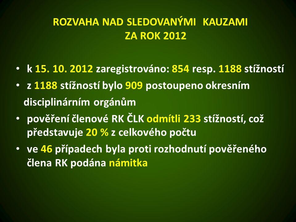 ROZVAHA NAD SLEDOVANÝMI KAUZAMI ZA ROK 2012 k 15. 10.