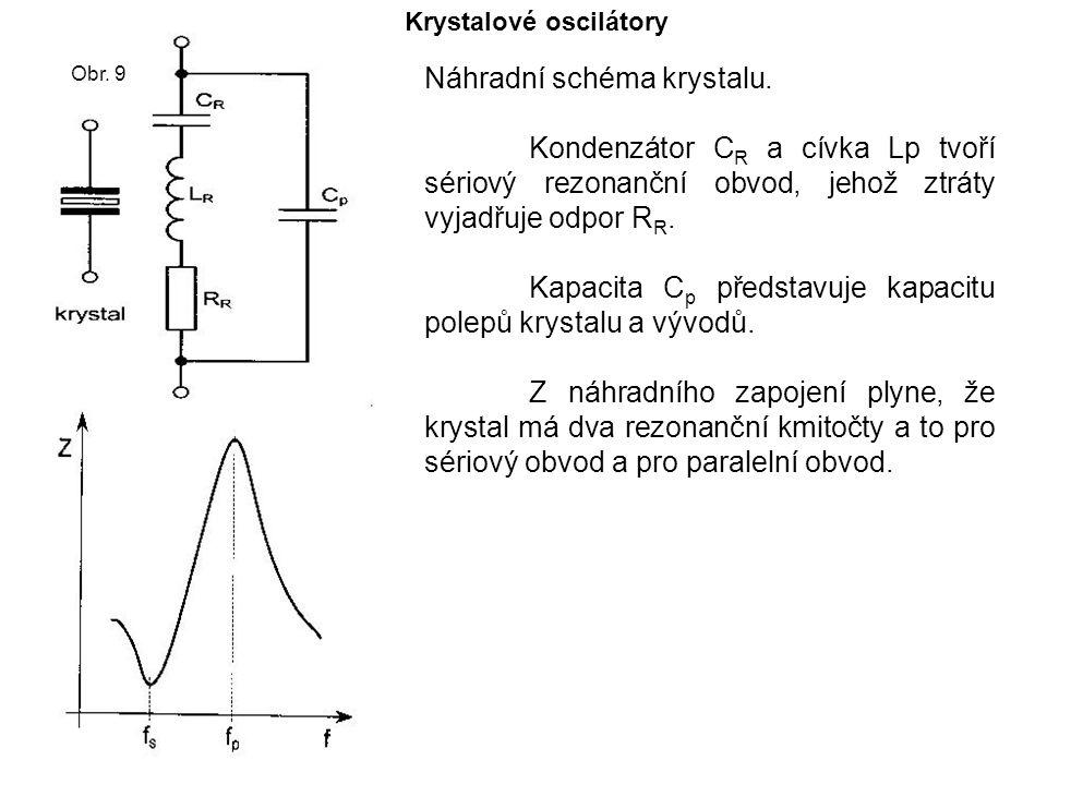 Krystalové oscilátory Náhradní schéma krystalu. Kondenzátor C R a cívka Lp tvoří sériový rezonanční obvod, jehož ztráty vyjadřuje odpor R R. Kapacita