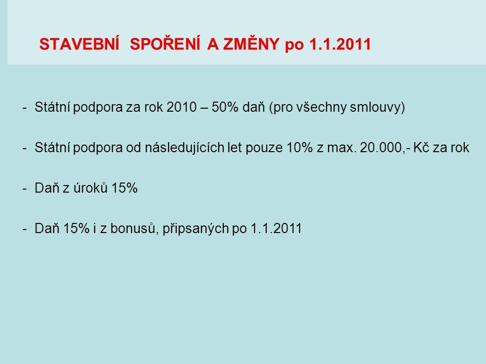 - Státní podpora za rok 2010 – 50% daň (pro všechny smlouvy) - Státní podpora od následujících let pouze 10% z max. 20.000,- Kč za rok - Daň z úroků 1