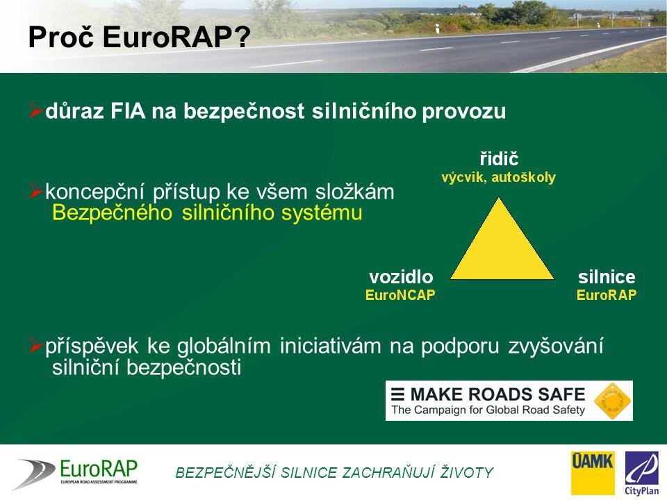 BEZPEČNĚJŠÍ SILNICE ZACHRAŇUJÍ ŽIVOTY  důraz FIA na bezpečnost silničního provozu  koncepční přístup ke všem složkám Bezpečného silničního systému 