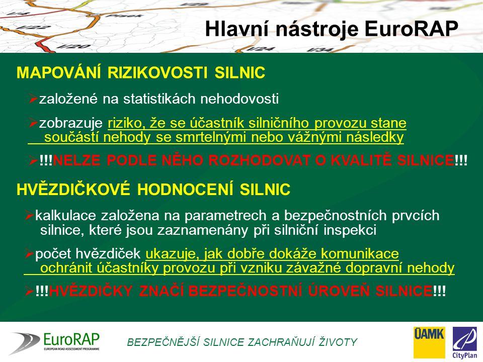 BEZPEČNĚJŠÍ SILNICE ZACHRAŇUJÍ ŽIVOTY Hlavní nástroje EuroRAP MAPOVÁNÍ RIZIKOVOSTI SILNIC  založené na statistikách nehodovosti  zobrazuje riziko, ž