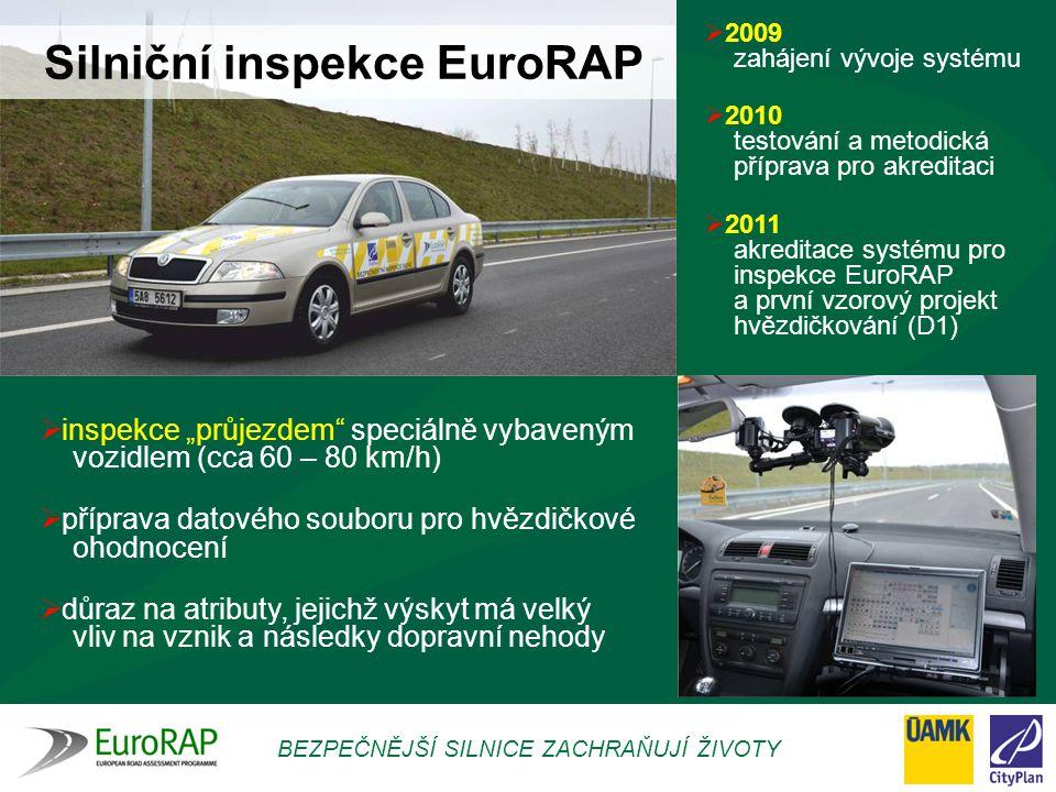 BEZPEČNĚJŠÍ SILNICE ZACHRAŇUJÍ ŽIVOTY Silniční inspekce EuroRAP  metodika hodnocení atributů a následná kalkulace zohledňuje typy srážek vedoucí nejčastěji ke smrtelným a vážným zraněním