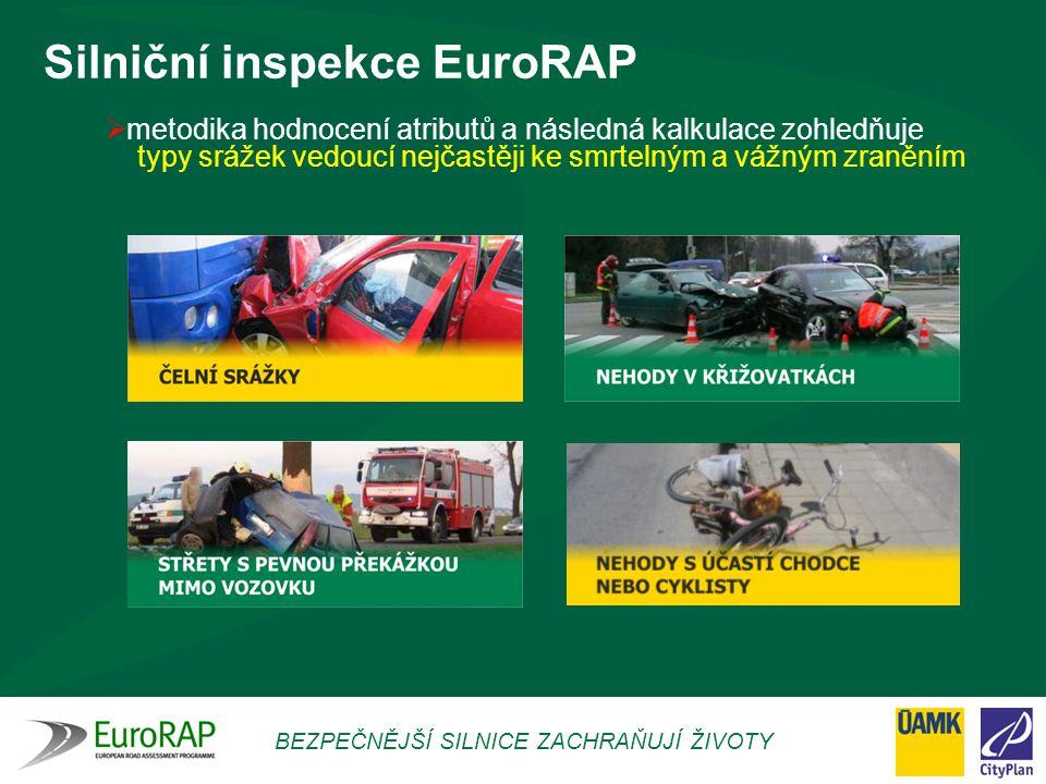 BEZPEČNĚJŠÍ SILNICE ZACHRAŇUJÍ ŽIVOTY Silniční inspekce EuroRAP  metodika hodnocení atributů a následná kalkulace zohledňuje typy srážek vedoucí nejč