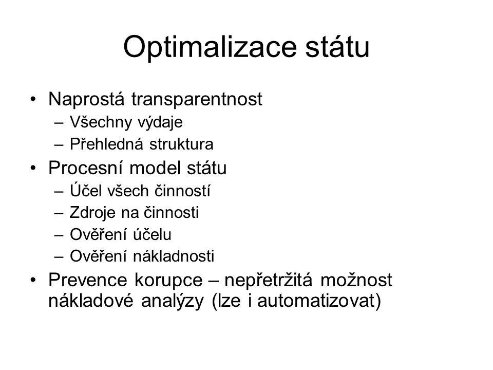 Optimalizace státu Naprostá transparentnost –Všechny výdaje –Přehledná struktura Procesní model státu –Účel všech činností –Zdroje na činnosti –Ověřen