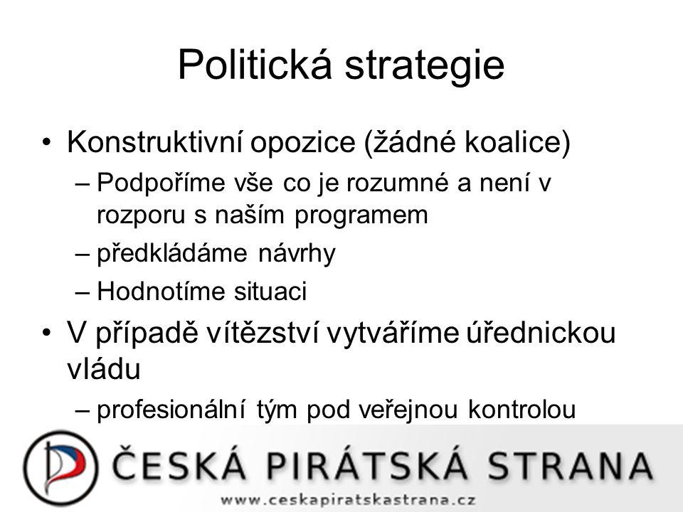 Politická strategie Konstruktivní opozice (žádné koalice) –Podpoříme vše co je rozumné a není v rozporu s naším programem –předkládáme návrhy –Hodnotíme situaci V případě vítězství vytváříme úřednickou vládu –profesionální tým pod veřejnou kontrolou