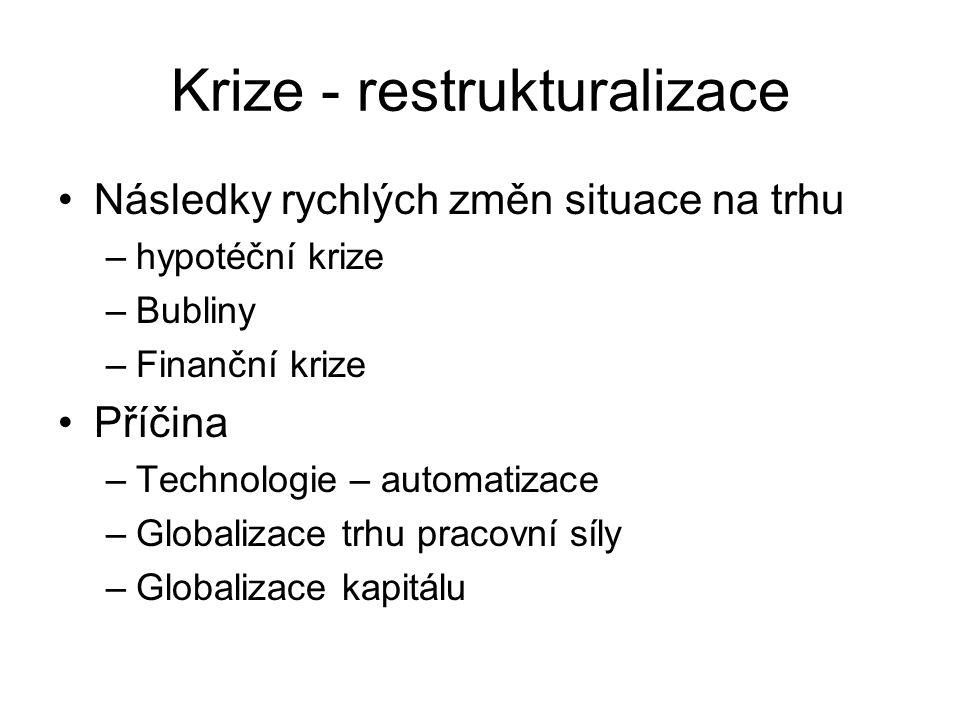 Krize - restrukturalizace Následky rychlých změn situace na trhu –hypotéční krize –Bubliny –Finanční krize Příčina –Technologie – automatizace –Globalizace trhu pracovní síly –Globalizace kapitálu