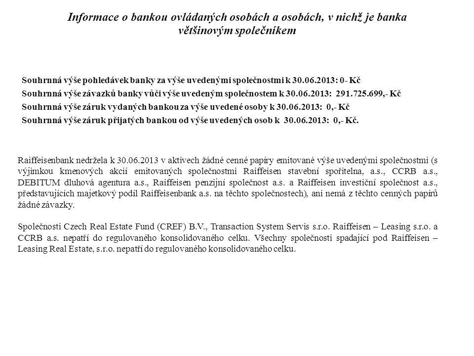 Raiffeisenbank nedržela k 30.06.2013 v aktivech žádné cenné papíry emitované výše uvedenými společnostmi (s výjimkou kmenových akcií emitovaných společnostmi Raiffeisen stavební spořitelna, a.s., CCRB a.s., DEBITUM dluhová agentura a.s., Raiffeisen penzijní společnost a.s.