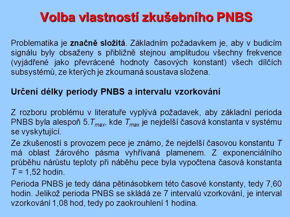Volba vlastností zkušebního PNBS Problematika je značně složitá.