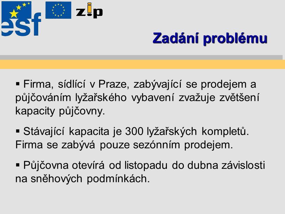Zadání problému  Firma, sídlící v Praze, zabývající se prodejem a půjčováním lyžařského vybavení zvažuje zvětšení kapacity půjčovny.