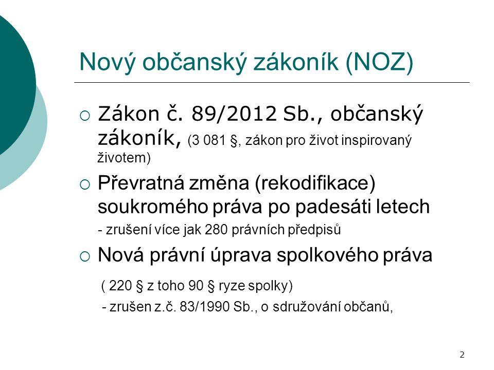 Nový občanský zákoník (NOZ)  Zákon č. 89/2012 Sb., občanský zákoník, (3 081 §, zákon pro život inspirovaný životem)  Převratná změna (rekodifikace)