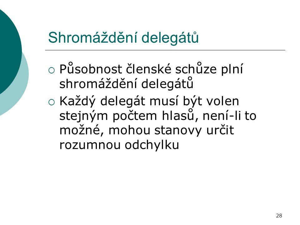 Shromáždění delegátů  Působnost členské schůze plní shromáždění delegátů  Každý delegát musí být volen stejným počtem hlasů, není-li to možné, mohou