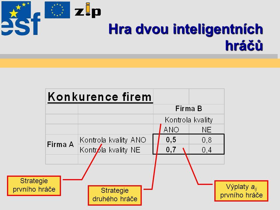 Hra dvou inteligentních hráčů Strategie prvního hráče Strategie druhého hráče Výplaty a ij prvního hráče