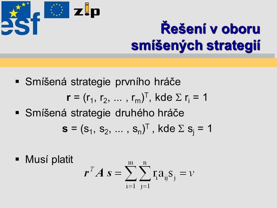 Řešení v oboru smíšených strategií  Smíšená strategie prvního hráče r = (r 1, r 2,..., r m ) T, kde  r i = 1  Smíšená strategie druhého hráče s = (