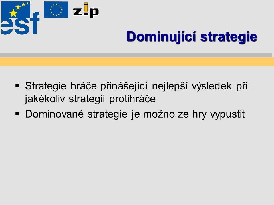 Dominující strategie  Strategie hráče přinášející nejlepší výsledek při jakékoliv strategii protihráče  Dominované strategie je možno ze hry vypustit